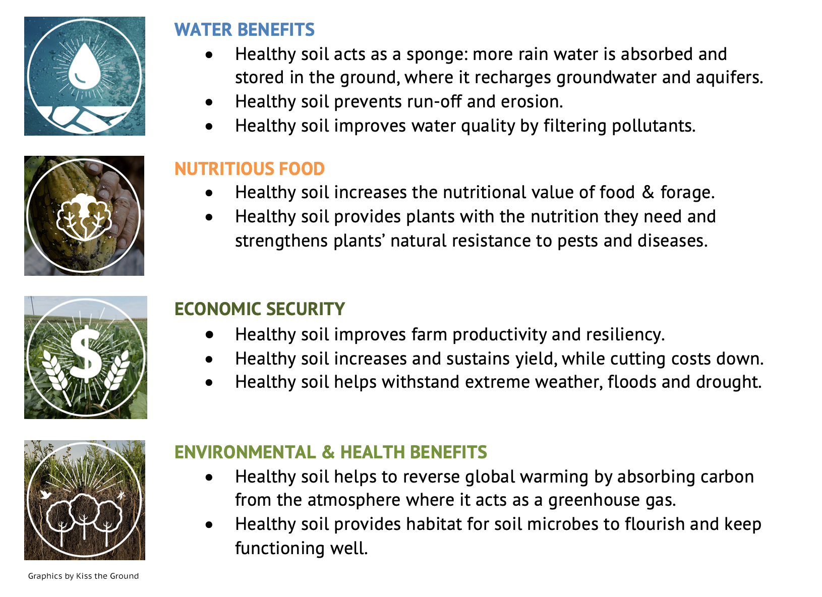 Soil health benefits